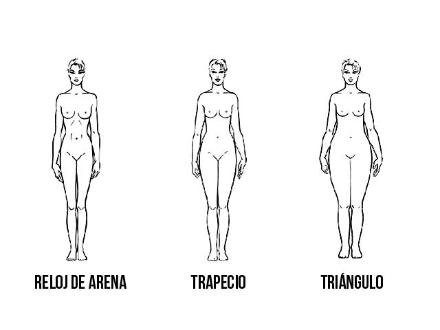 tipologia-del-cuerpo